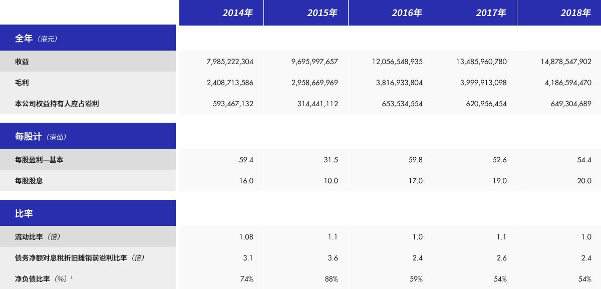 投资者关系丨新宝6测速注册-新宝6优选平台首页-新宝6下载app下载